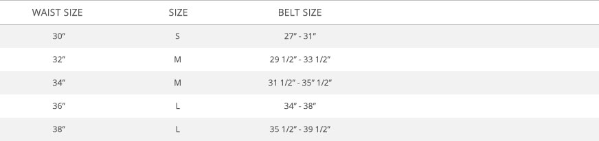 how to fit and measure for belts