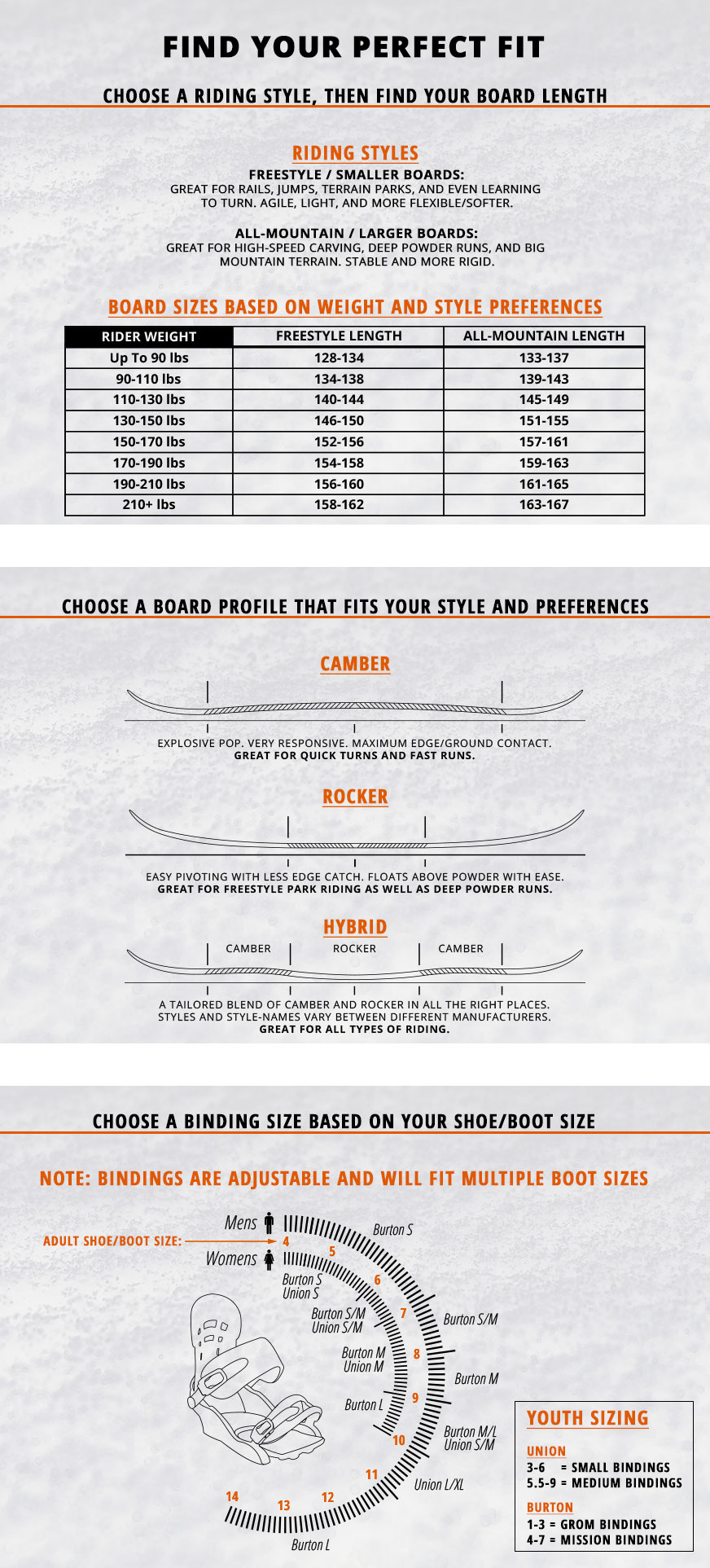 Nike jacket size chart - Know Your Size Chart